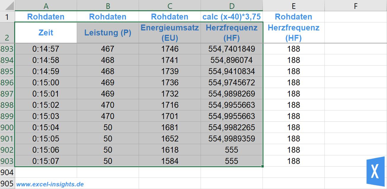 Excel Insights: Scrrenshot Datentabelle mit Umrechnung der 3. Datenreihe für das Diagramm mit 3 Y Achsen